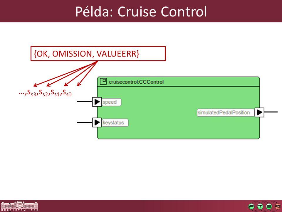 19 {OK, OMISSION, VALUEERR} …,s s3,s s2,s s1,s s0 Példa: Cruise Control