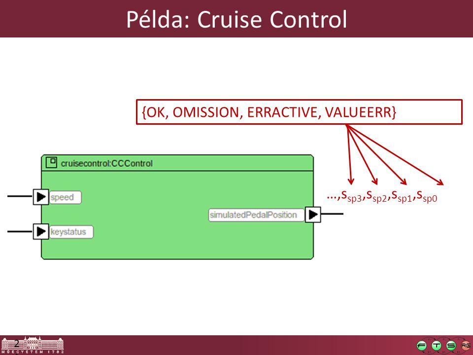 21 …,s sp3,s sp2,s sp1,s sp0 {OK, OMISSION, ERRACTIVE, VALUEERR} Példa: Cruise Control