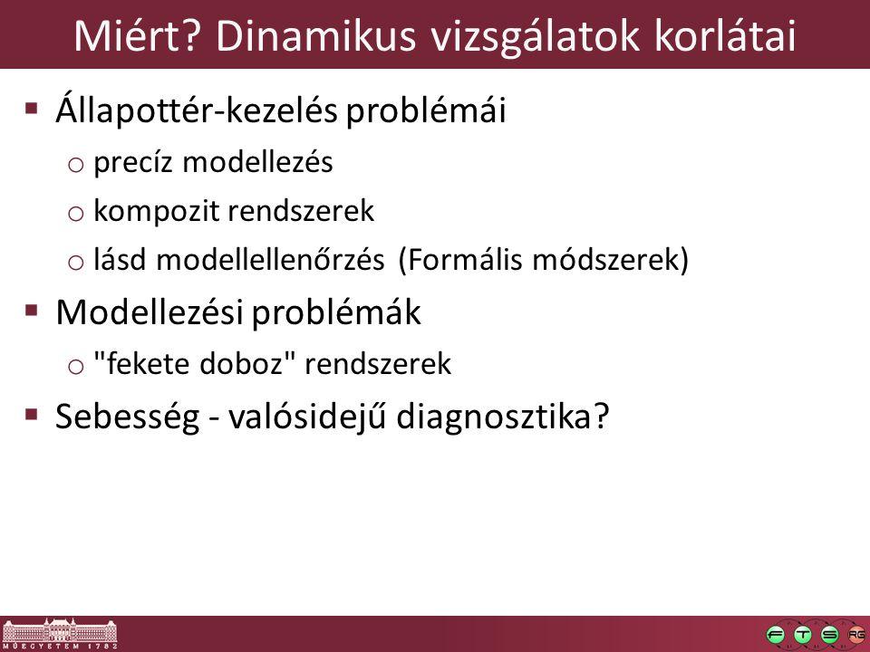 Miért? Dinamikus vizsgálatok korlátai  Állapottér-kezelés problémái o precíz modellezés o kompozit rendszerek o lásd modellellenőrzés (Formális módsz