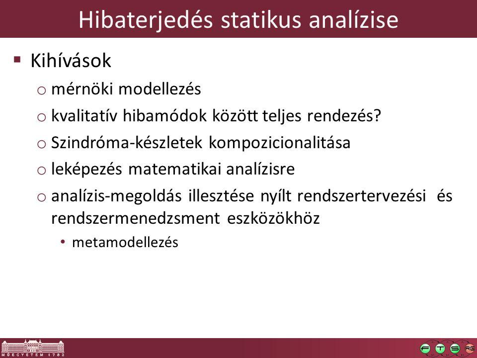 Hibaterjedés statikus analízise  Kihívások o mérnöki modellezés o kvalitatív hibamódok között teljes rendezés.