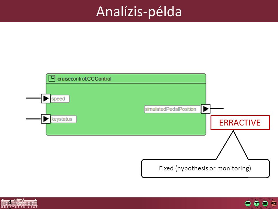 45 ERRACTIVE Fixed (hypothesis or monitoring) Analízis-példa