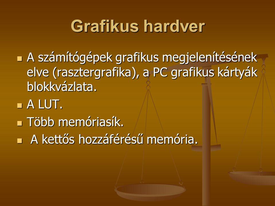 Grafikus hardver A számítógépek grafikus megjelenítésének elve (rasztergrafika), a PC grafikus kártyák blokkvázlata. A számítógépek grafikus megjelení