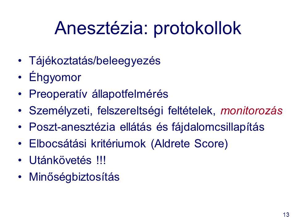 13 Anesztézia: protokollok Tájékoztatás/beleegyezés Éhgyomor Preoperatív állapotfelmérés Személyzeti, felszereltségi feltételek, monitorozás Poszt-anesztézia ellátás és fájdalomcsillapítás Elbocsátási kritériumok (Aldrete Score) Utánkövetés !!.