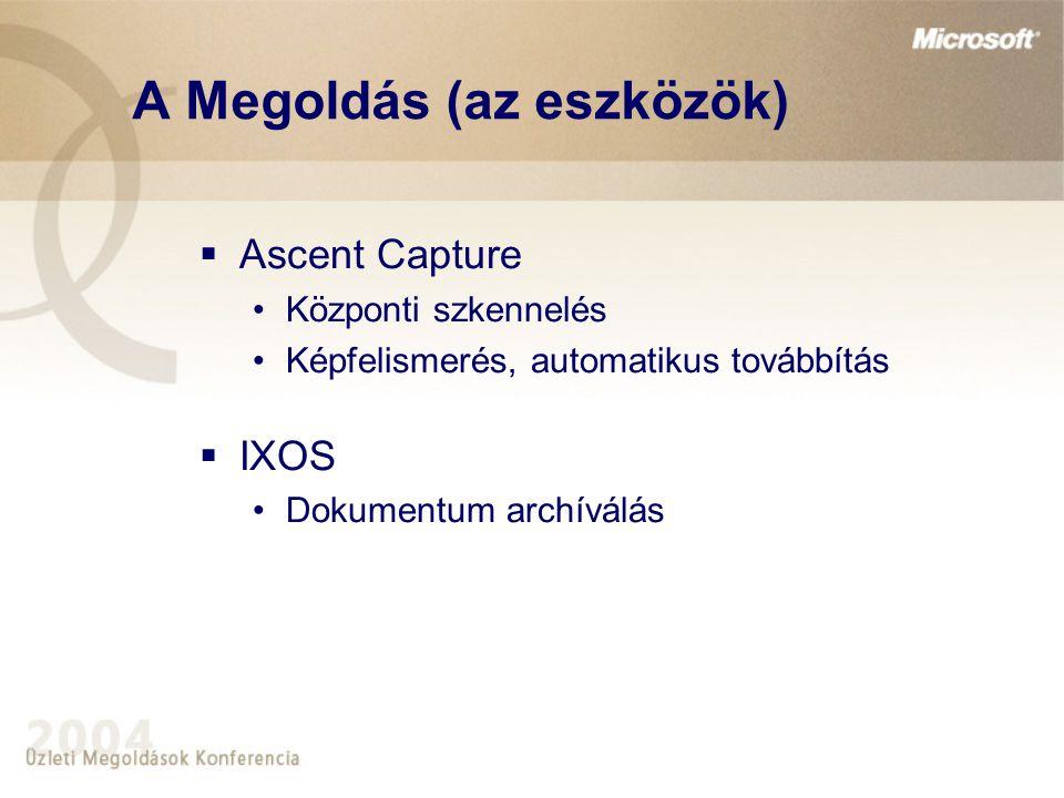 A Megoldás (az eszközök)  Ascent Capture Központi szkennelés Képfelismerés, automatikus továbbítás  IXOS Dokumentum archíválás