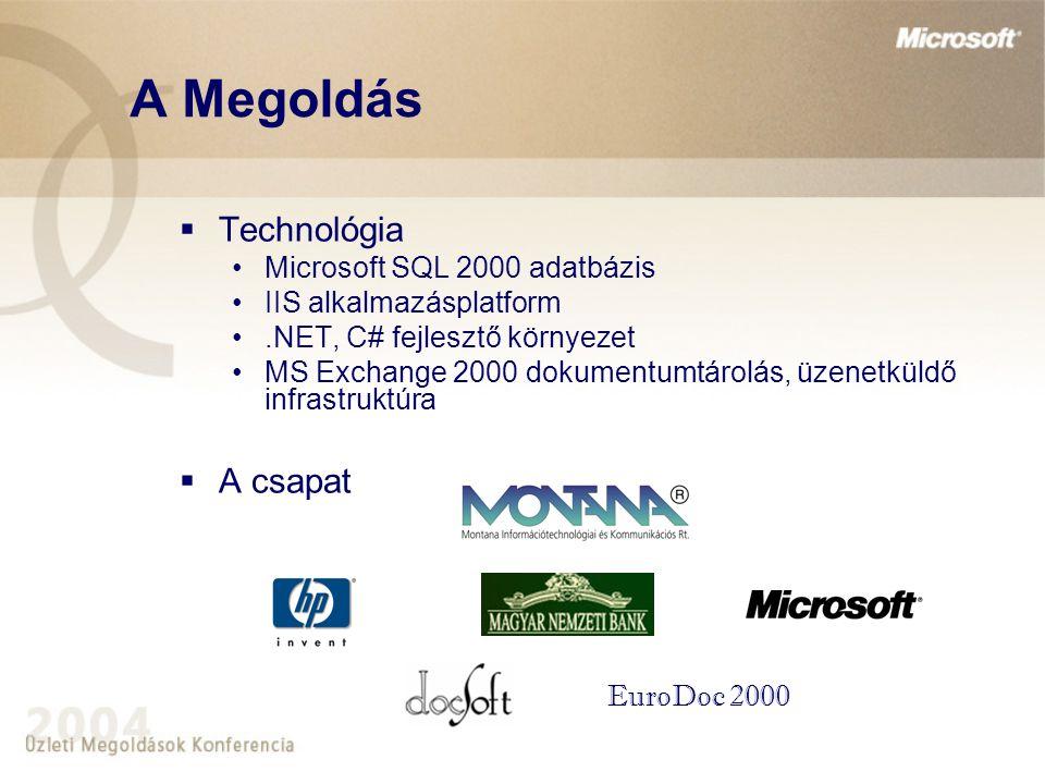 A Megoldás  Technológia Microsoft SQL 2000 adatbázis IIS alkalmazásplatform.NET, C# fejlesztő környezet MS Exchange 2000 dokumentumtárolás, üzenetkül