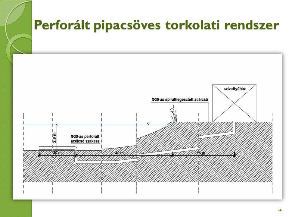 Perforált pipacsöves torkolati rendszer 14