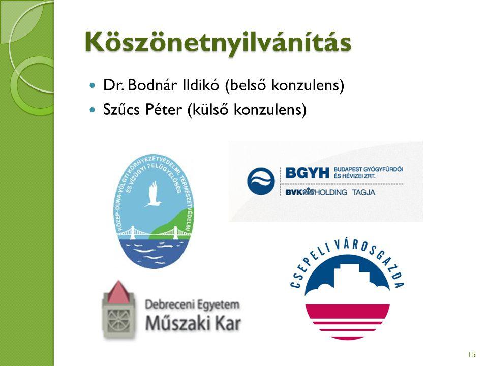 Köszönetnyilvánítás Dr. Bodnár Ildikó (belső konzulens) Szűcs Péter (külső konzulens) 15