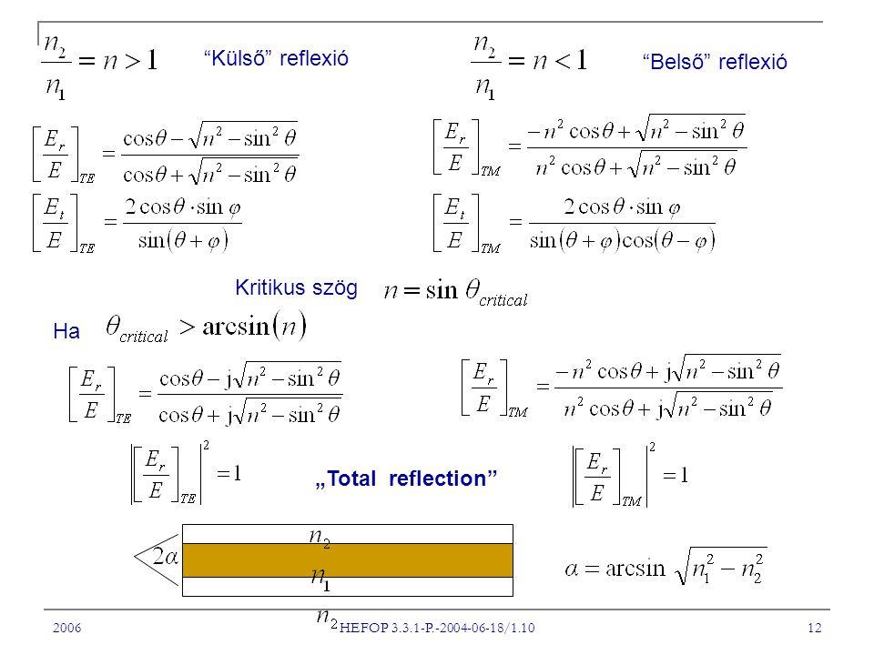 """2006 HEFOP 3.3.1-P.-2004-06-18/1.10 12 """"Külső"""" reflexió """"Belső"""" reflexió Kritikus szög Ha """"Total reflection"""""""