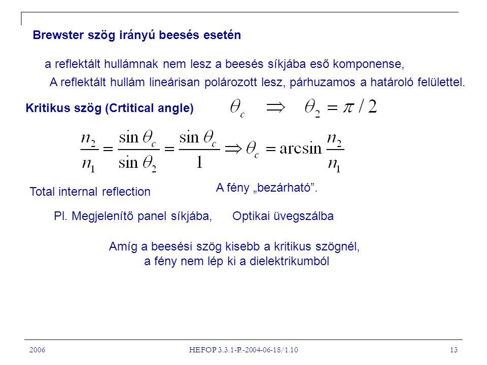 2006 HEFOP 3.3.1-P.-2004-06-18/1.10 13 Brewster szög irányú beesés esetén a reflektált hullámnak nem lesz a beesés síkjába eső komponense, A reflektál