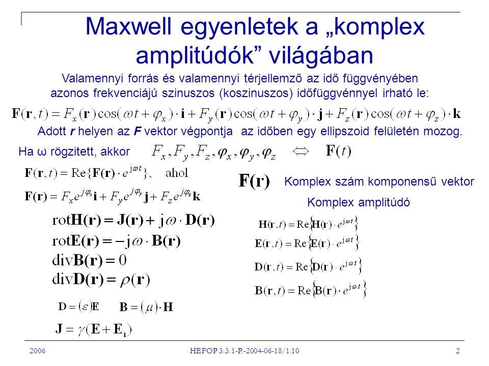 """2006 HEFOP 3.3.1-P.-2004-06-18/1.10 2 Maxwell egyenletek a """"komplex amplitúdók"""" világában Valamennyi forrás és valamennyi térjellemző az idő függvényé"""
