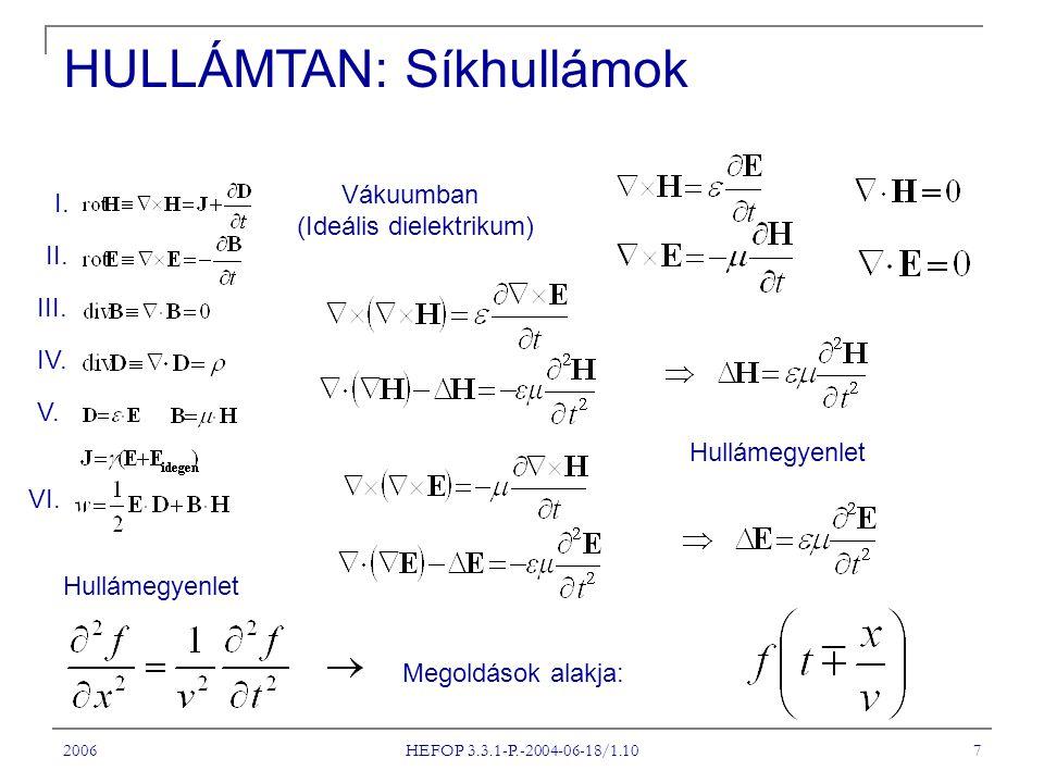 2006 HEFOP 3.3.1-P.-2004-06-18/1.10 7 I. II. III. IV. V. VI. Vákuumban (Ideális dielektrikum) Hullámegyenlet Megoldások alakja: HULLÁMTAN: Síkhullámok