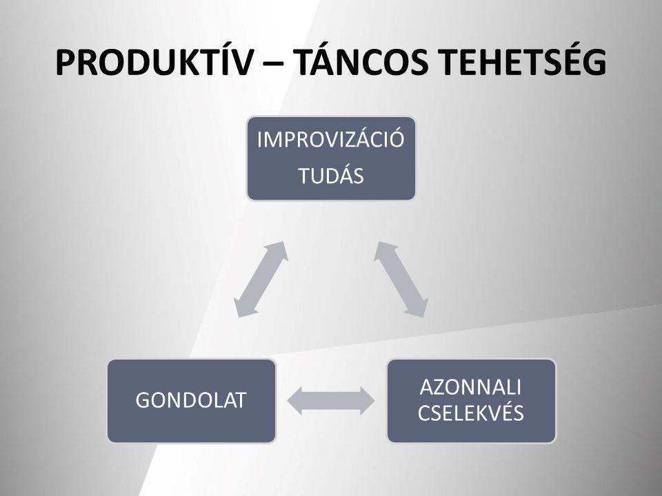 PRODUKTÍV – TÁNCOS TEHETSÉG IMPROVIZÁCIÓ TUDÁS AZONNALI CSELEKVÉS GONDOLAT