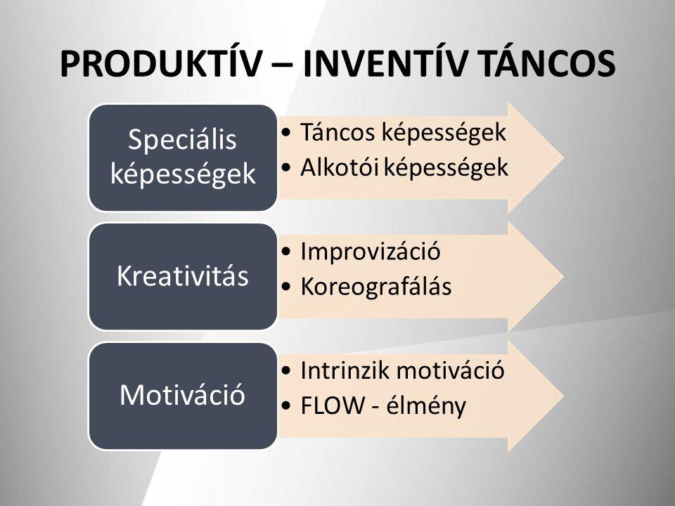 PRODUKTÍV – INVENTÍV TÁNCOS Táncos képességek Alkotói képességek Speciális képességek Improvizáció Koreografálás Kreativitás Intrinzik motiváció FLOW