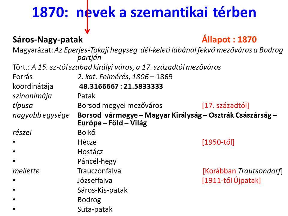 1870: nevek a szemantikai térben Sáros-Nagy-patakÁllapot : 1870 Magyarázat: Az Eperjes-Tokaji hegység dél-keleti lábánál fekvő mezőváros a Bodrog part