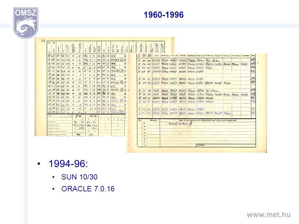 www.met.hu 1996-2001 HP K200, ORACLE 7.3 Programmer 2000 Developer 2000 (FORMS 4.5; GRAPHICS 2.5; REPORTS 2.5) META, SYNOP, KLIMA, AUTO rendszerek tervezése META: egyedi azonosító földrajzi elhelyezkedés, mérési program, állomástörténeti feljegyzése SYNOP AUTO KLIMA: csapadéklapok bevitele és ellenőrzése Két-három terminusos észlelő állomások adatai