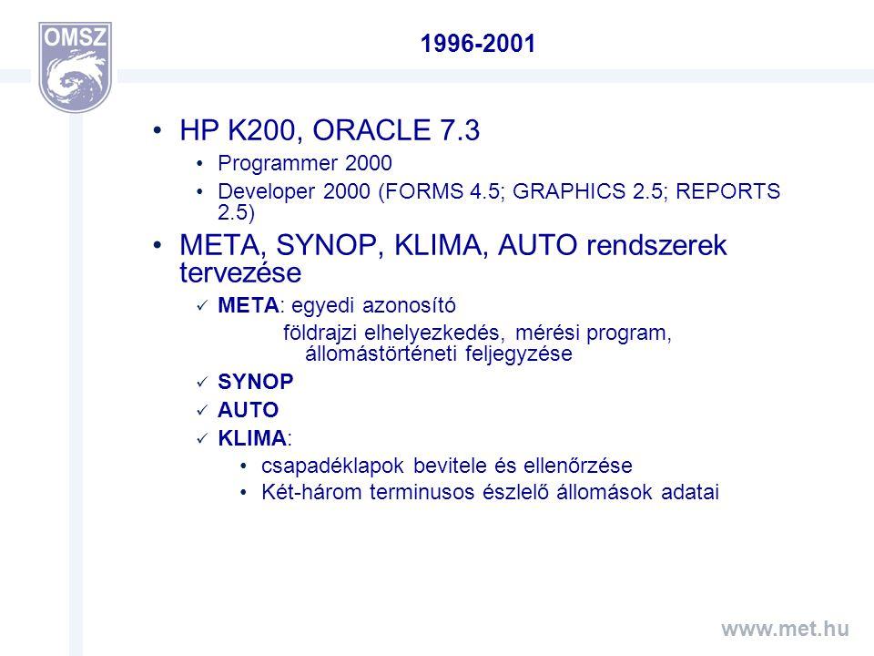 www.met.hu 1996-2001 MENU program HP L2000, ORACLE 8.1.6 Származtatott adatok Órás (HOUR) Napi (DAILY) Havi (MONTHLY)