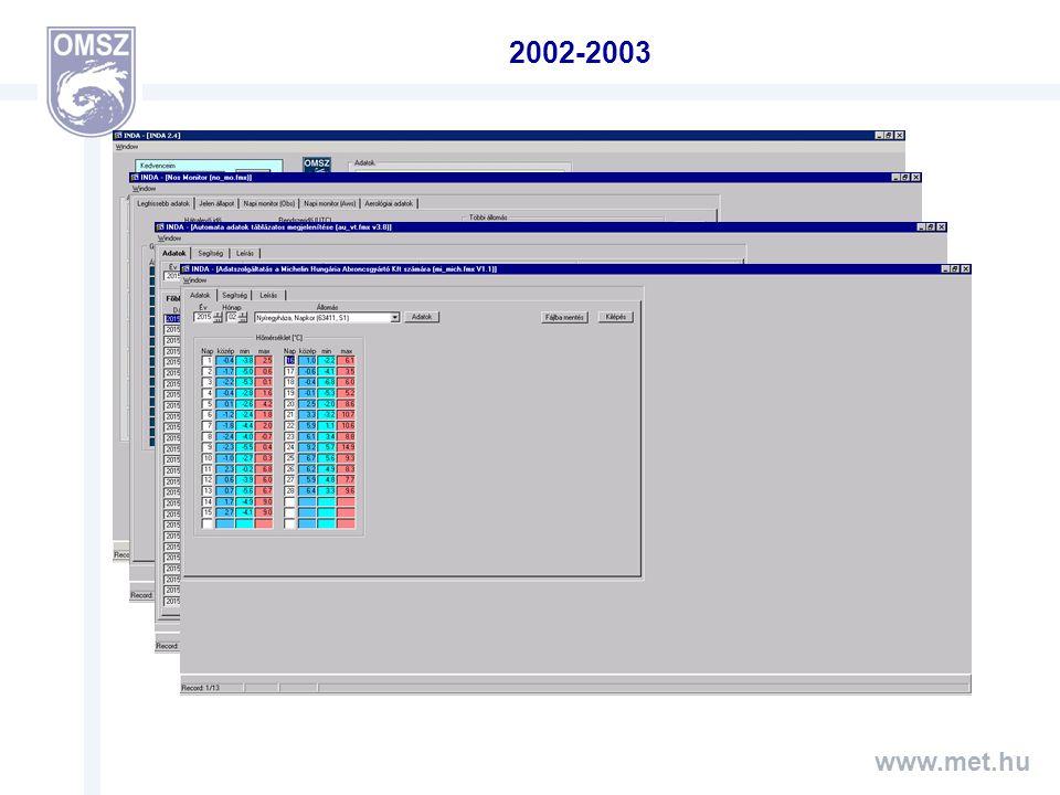 """www.met.hu 2004-2007 MOL tábla Automatikus adatszolgáltatások AEROSOL adatok Optimalizáció lekérdezés-optimalizáció táblaméretek és hozzáférések kapcsolatának vizsgálata index állományok helyének minimalizációja TAC2TDCF (SYNOP helyett BUFR) """"Éghajlati adatsorok CD-n ingyenes kiadás Hazai és külföldi földfelszíni adatokat tartalmazó netCDF Napijelentés megújítása meteorológiai adatbázis (CLDB) portolása HP RX7620 ORACLE 9.2.0.8"""