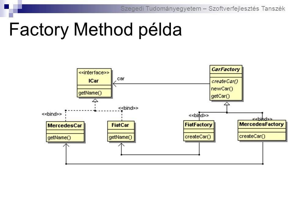 Szegedi Tudományegyetem – Szoftverfejlesztés Tanszék Factory Method példa