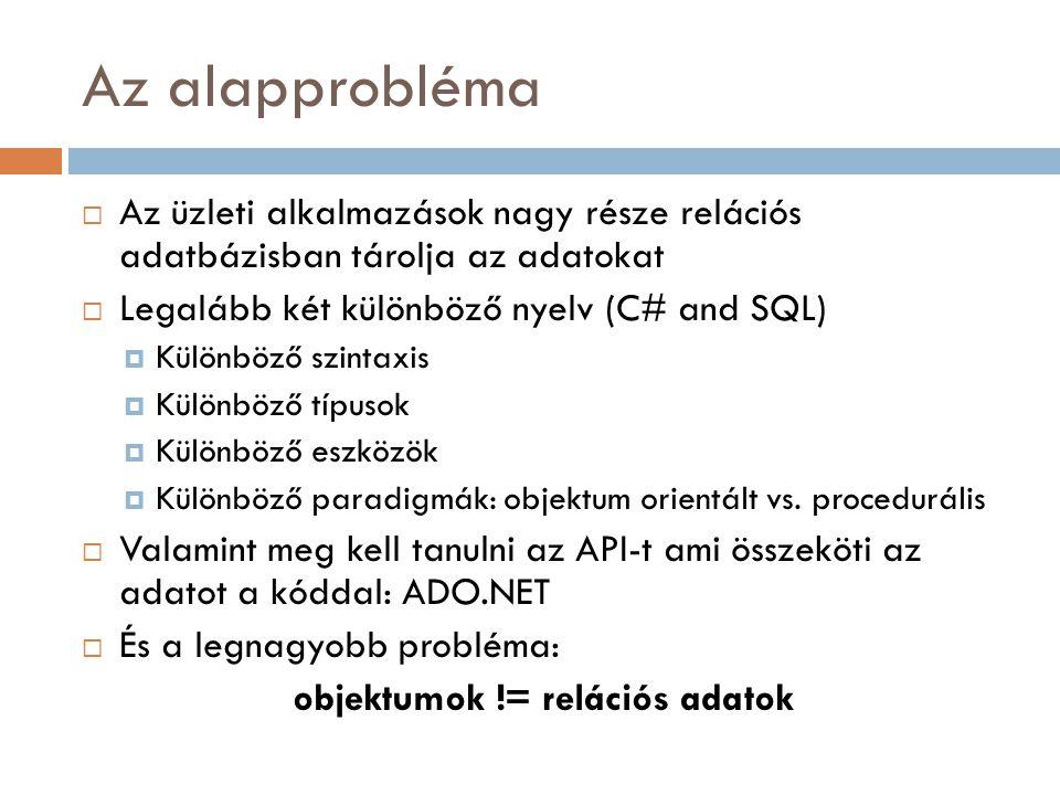 Ahogy EF előtt csináltuk - DataReader 4 using (SQLConnection conn = new SQLConnection( ); { conn.Open(); SQLCommand cmd = conn.CreateCommand(); cmd.CommandText = sp_StoredProc ; cmd.parameters.AddWithValue( @City , Dallas ); using (SQLDataReader rdr = cmd.ExecuteReader()) { while (rdr.read()) { string name = rdr.GetString(0); string city = rdr.GetString(1); } } }  Bármire képesek vagyunk, csak épp egyre több idő alatt és törékeny kódot létrehozva Hard kódolt sztringek.