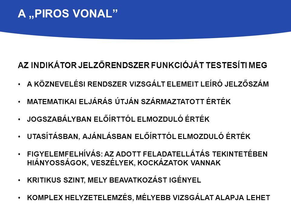 """A """"PIROS VONAL"""" AZ INDIKÁTOR JELZŐRENDSZER FUNKCIÓJÁT TESTESÍTI MEG A KÖZNEVELÉSI RENDSZER VIZSGÁLT ELEMEIT LEÍRÓ JELZŐSZÁM MATEMATIKAI ELJÁRÁS ÚTJÁN"""