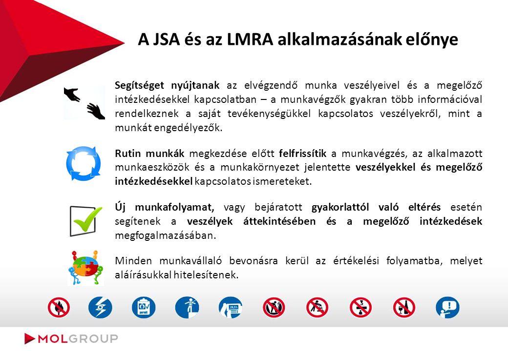 Munkafolyamat /JSA és LMRA/ A munkát végző JSA-t készít (amennyiben szükséges) Igény merül fel munkavégzésre A munkairányító munkaengedélyért jelentkezik (JSA szükségessége esetén azt is magával viszi) Az engedélykiadó átolvassa a JSA-t és annak figyelembe vételével kiadja a munkaengedélyt A munkavégzők felvonulnak a munkaterületre A munkavégzők LMRA-t készítenek és azt követően megkezdik a munkát