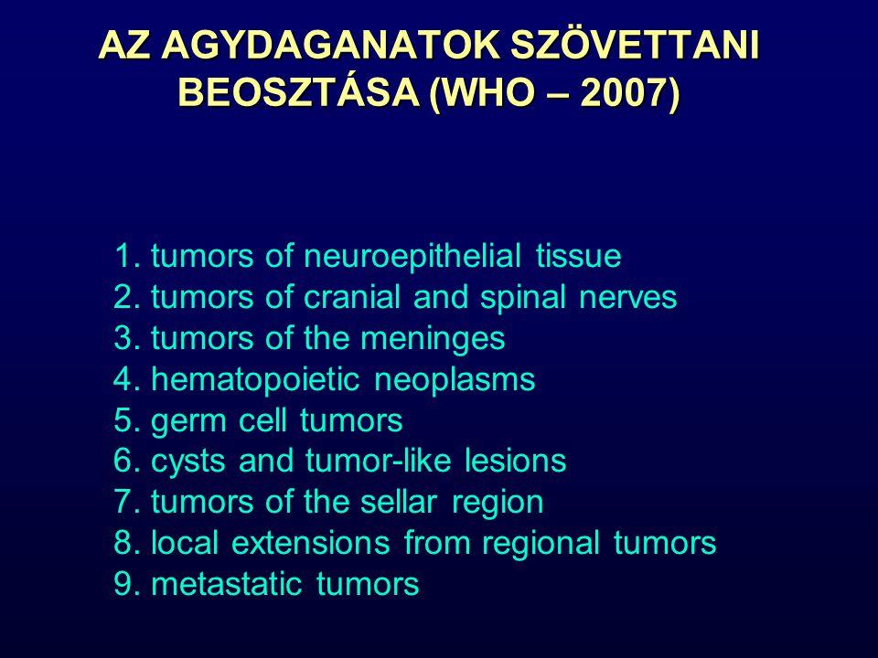 Metasztázisok - I Dominancia: bármely korban Növekedési ütem: gyors, expandáló Lokalizáció: kisagy, nagyagyi hemisphériumok, gyakran multiplex Megjelenés: lokális tünet, epilepszia, ICP növekedés tünetei CT, MRI: k.a.