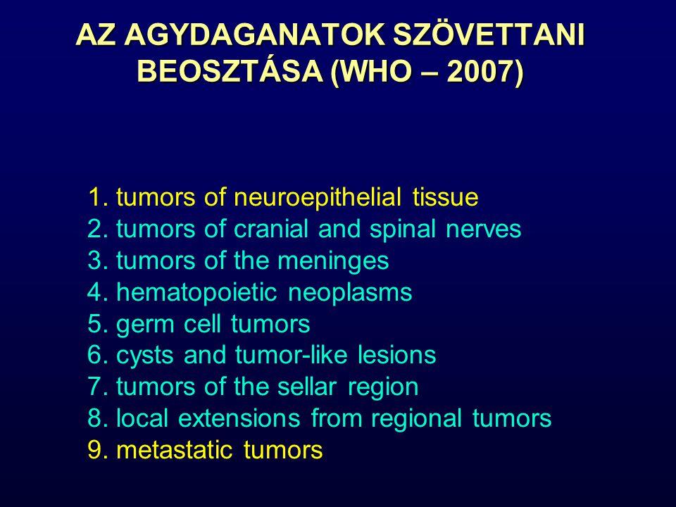 1.Asztrocitomák (Grade I-IV, Grade IV = glioblastoma multiforme) 2.