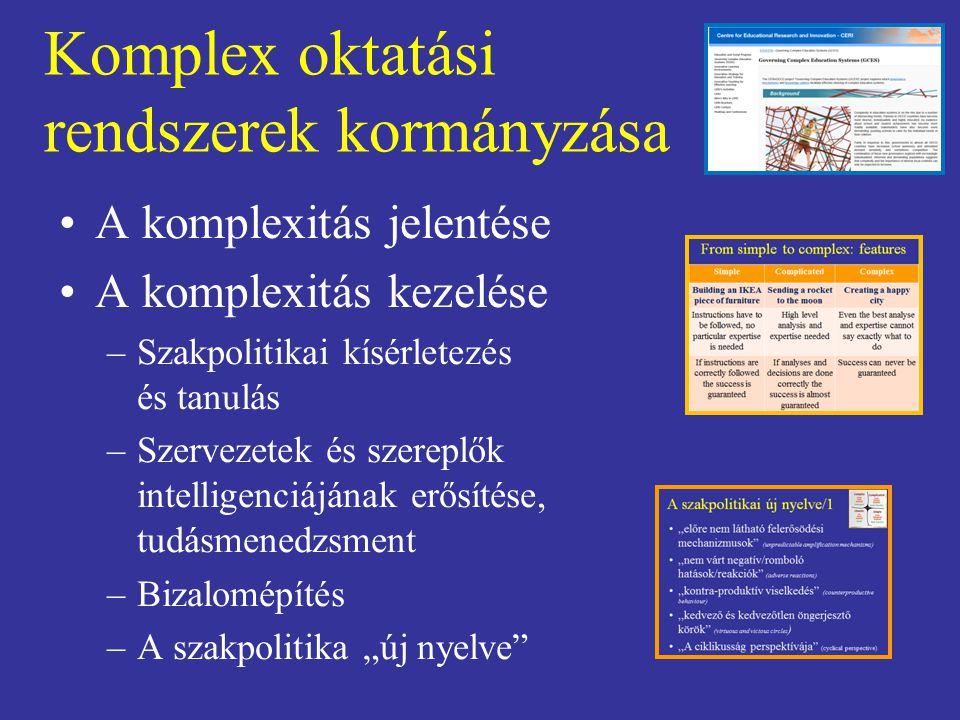 Komplex oktatási rendszerek kormányzása A komplexitás jelentése A komplexitás kezelése –Szakpolitikai kísérletezés és tanulás –Szervezetek és szereplő