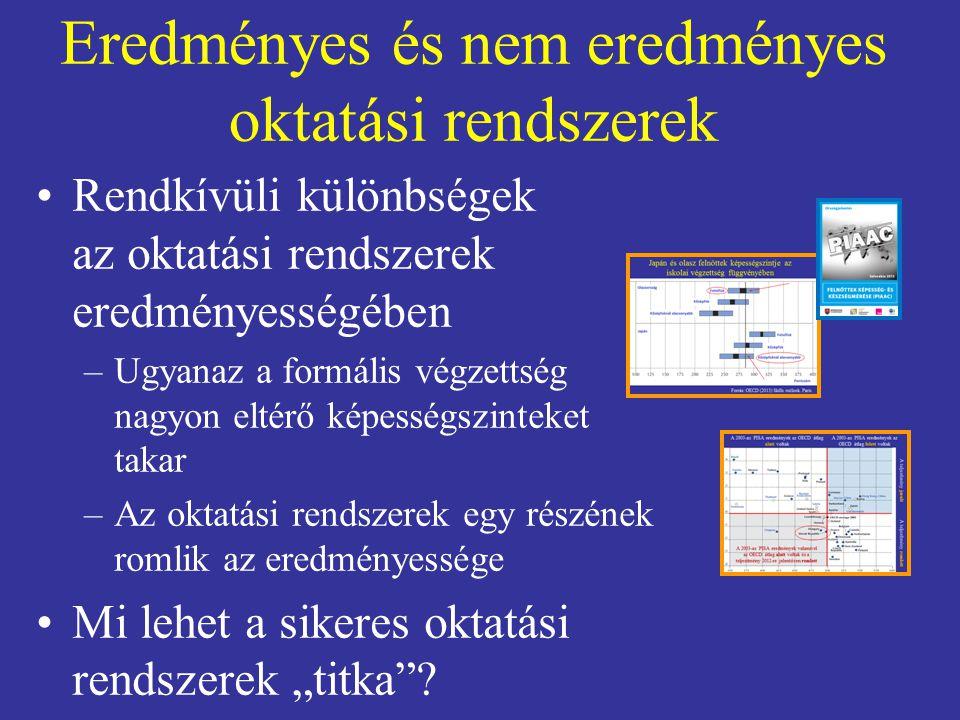 A McKinsey jelentés 2010 20 olyan oktatási rendszert tanulmányoztak, melyeknek jelentős mértékben javult az eredményessége Nyolc fontosabb megállapítás született