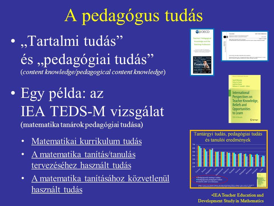 """A pedagógus tudás """"Tartalmi tudás"""" és """"pedagógiai tudás"""" (content knowledge/pedagogical content knowledge) Egy példa: az IEA TEDS-M vizsgálat (matemat"""
