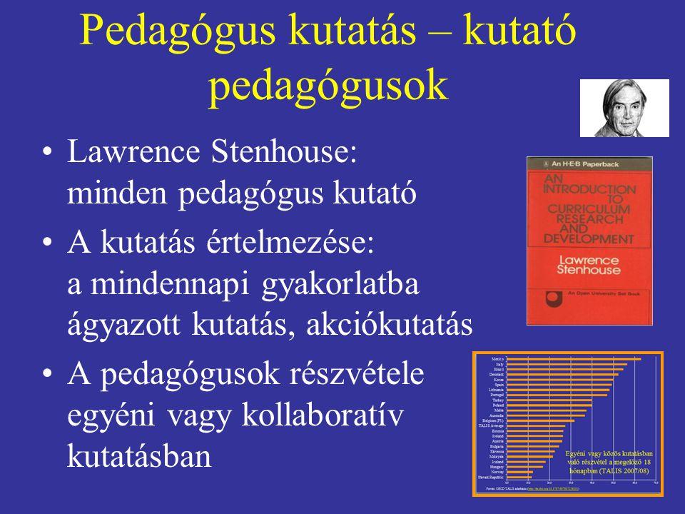 Pedagógus kutatás – kutató pedagógusok Lawrence Stenhouse: minden pedagógus kutató A kutatás értelmezése: a mindennapi gyakorlatba ágyazott kutatás, a