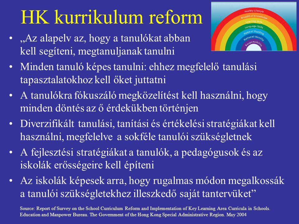"""HK kurrikulum reform """"Az alapelv az, hogy a tanulókat abban kell segíteni, megtanuljanak tanulni Minden tanuló képes tanulni: ehhez megfelelő tanulási"""