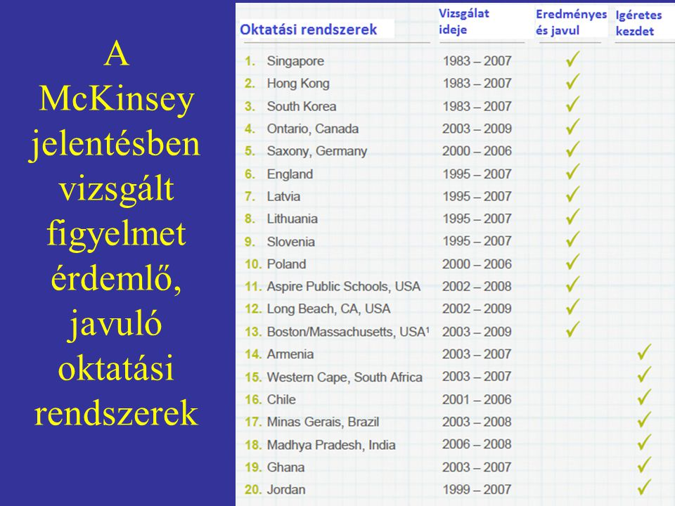 Tantárgyi tudás, pedagógiai tudás és tanulói eredmények Blömeke, S.