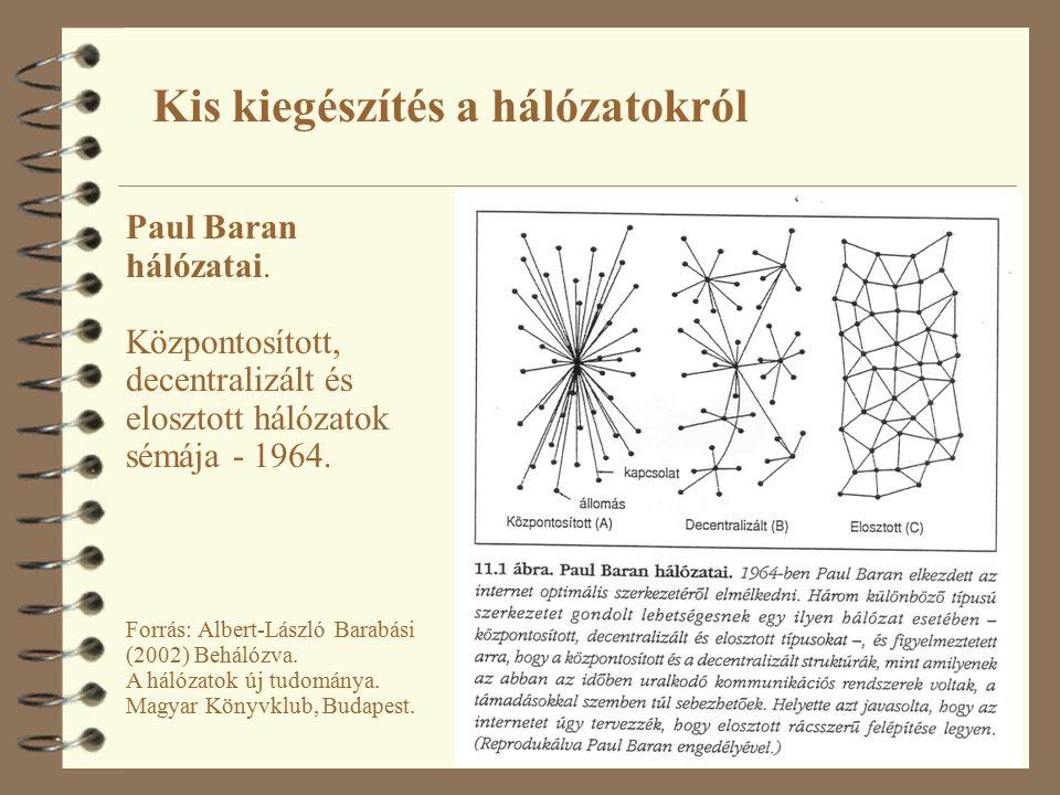 14 Paul Baran hálózatai. Központosított, decentralizált és elosztott hálózatok sémája - 1964.