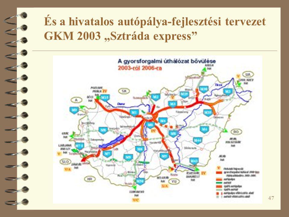 """47 És a hivatalos autópálya-fejlesztési tervezet GKM 2003 """"Sztráda express"""
