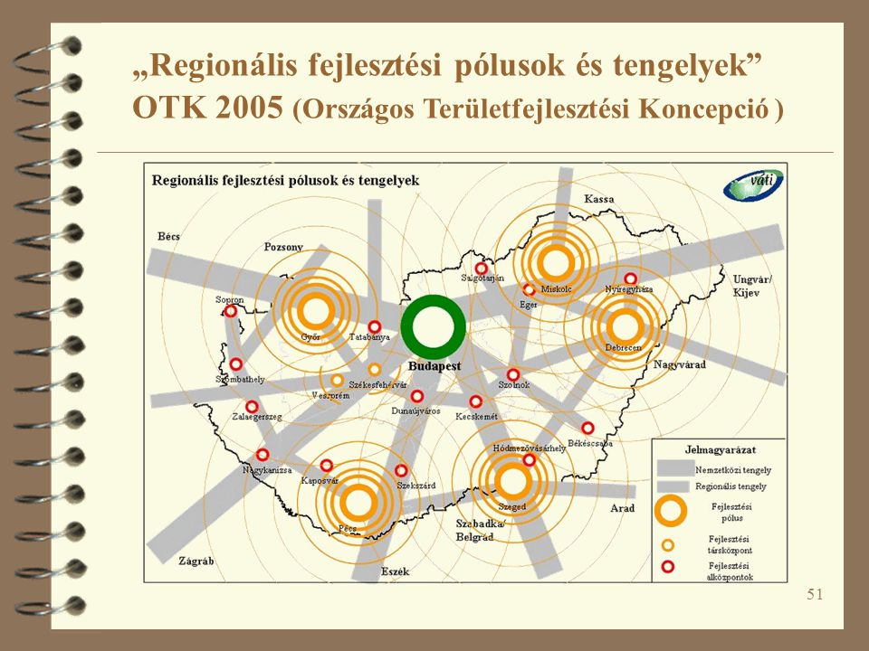 """51 """"Regionális fejlesztési pólusok és tengelyek OTK 2005 (Országos Területfejlesztési Koncepció )"""