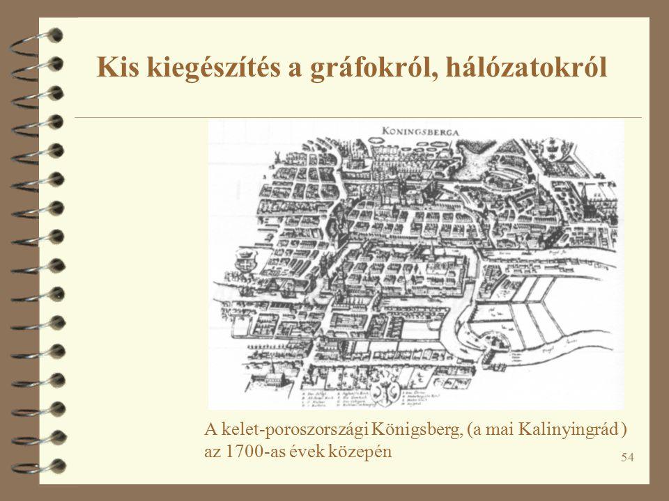 54 A kelet-poroszországi Königsberg, (a mai Kalinyingrád ) az 1700-as évek közepén Kis kiegészítés a gráfokról, hálózatokról
