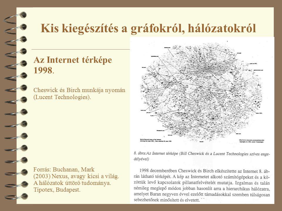 59 Az Internet térképe 1998. Cheswick és Birch munkája nyomán (Lucent Technologies).