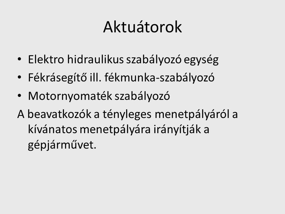 Aktuátorok Elektro hidraulikus szabályozó egység Fékrásegítő ill.