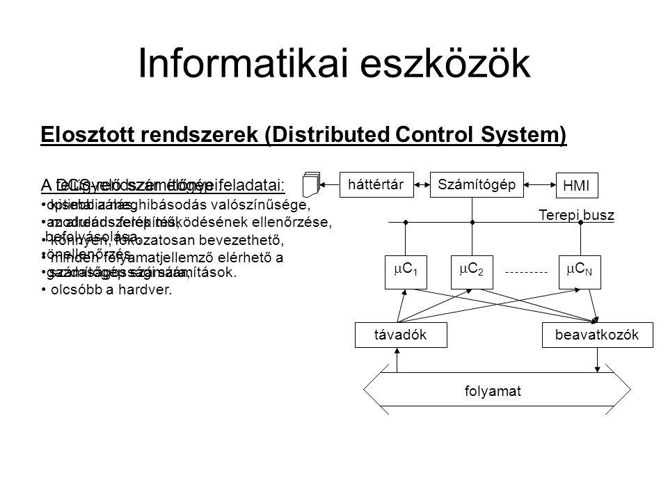Informatikai eszközök Elosztott rendszerek (Distributed Control System) Számítógép HMI háttértár C1C1 C2C2 CNCN távadókbeavatkozók folyamat Tere