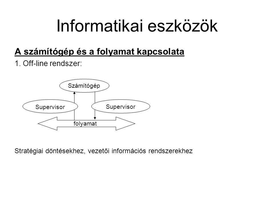 Informatikai eszközök A számítógép és a folyamat kapcsolata 1. Off-line rendszer: Stratégiai döntésekhez, vezetői információs rendszerekhez Számítógép