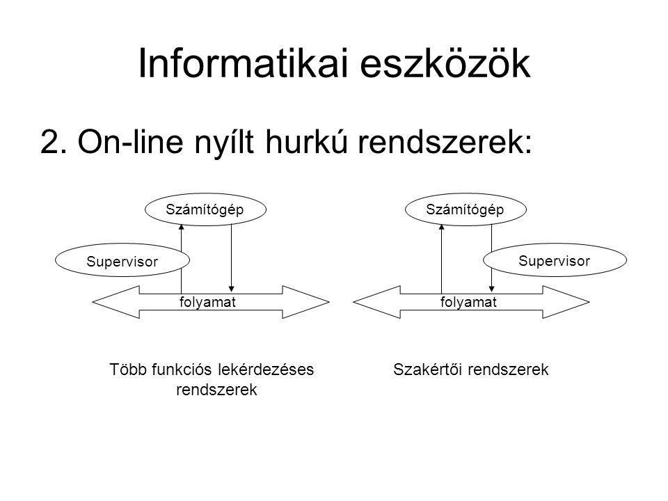 Informatikai eszközök 2. On-line nyílt hurkú rendszerek: Számítógép folyamat Supervisor Szakértői rendszerek Számítógép folyamat Supervisor Több funkc