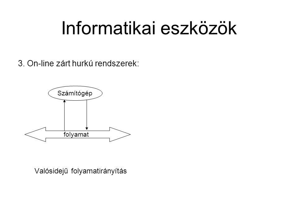 Informatikai eszközök 3. On-line zárt hurkú rendszerek: Valósidejű folyamatirányítás Számítógép folyamat