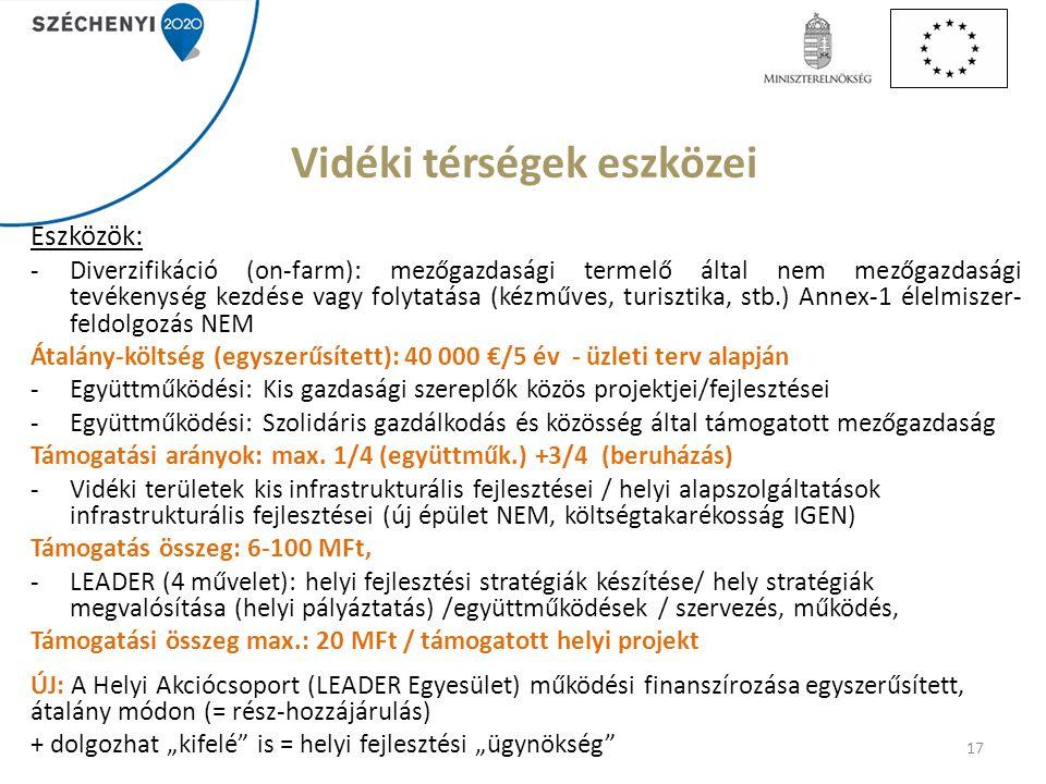 Vidéki térségek eszközei Eszközök: -Diverzifikáció (on-farm): mezőgazdasági termelő által nem mezőgazdasági tevékenység kezdése vagy folytatása (kézműves, turisztika, stb.) Annex-1 élelmiszer- feldolgozás NEM Átalány-költség (egyszerűsített): 40 000 €/5 év - üzleti terv alapján -Együttműködési: Kis gazdasági szereplők közös projektjei/fejlesztései -Együttműködési: Szolidáris gazdálkodás és közösség által támogatott mezőgazdaság Támogatási arányok: max.