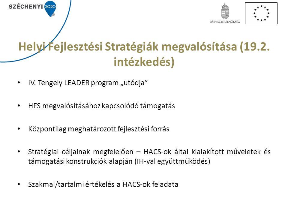 Helyi Fejlesztési Stratégiák megvalósítása (19.2.intézkedés) IV.