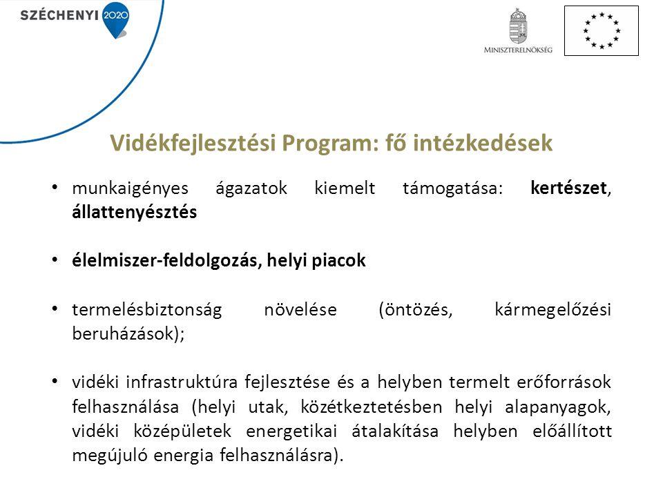 Vidékfejlesztési Program: fő intézkedések munkaigényes ágazatok kiemelt támogatása: kertészet, állattenyésztés élelmiszer-feldolgozás, helyi piacok termelésbiztonság növelése (öntözés, kármegelőzési beruházások); vidéki infrastruktúra fejlesztése és a helyben termelt erőforrások felhasználása (helyi utak, közétkeztetésben helyi alapanyagok, vidéki középületek energetikai átalakítása helyben előállított megújuló energia felhasználásra).