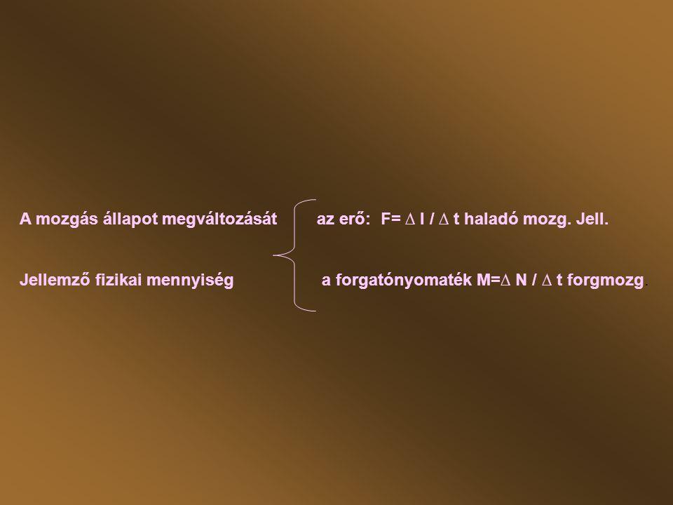 Speciális esetek levezetései I =m*v F= ∆ I / ∆ t - - - - - ?- - - - > F= m*a F=m*a M áll.