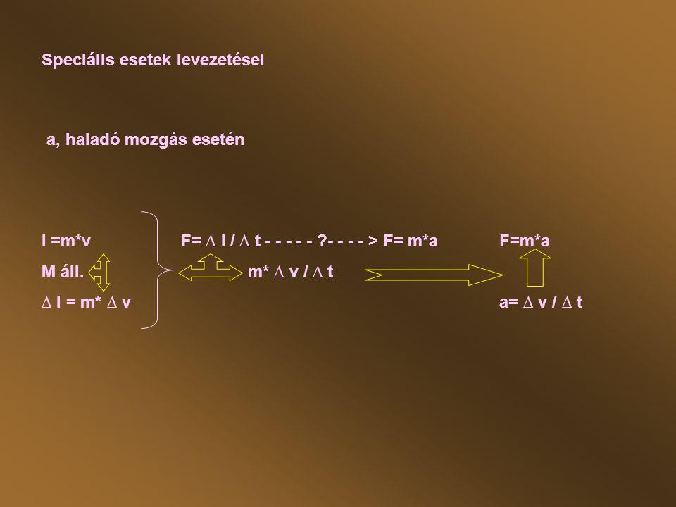 b, forgó mozgás esetén N =Θ*w Θ =áll ∆ N= Θ* ∆ w M= ∆ N / ∆ t - - - .