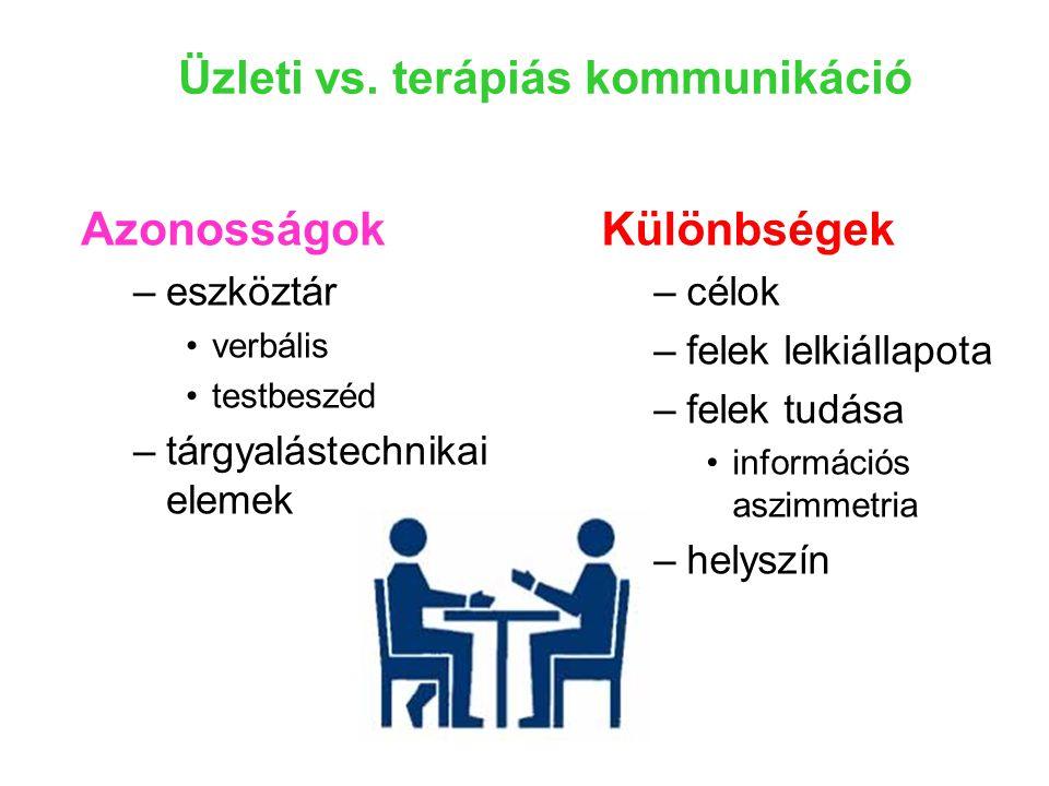 Üzleti vs. terápiás kommunikáció Azonosságok –eszköztár verbális testbeszéd –tárgyalástechnikai elemek Különbségek –célok –felek lelkiállapota –felek