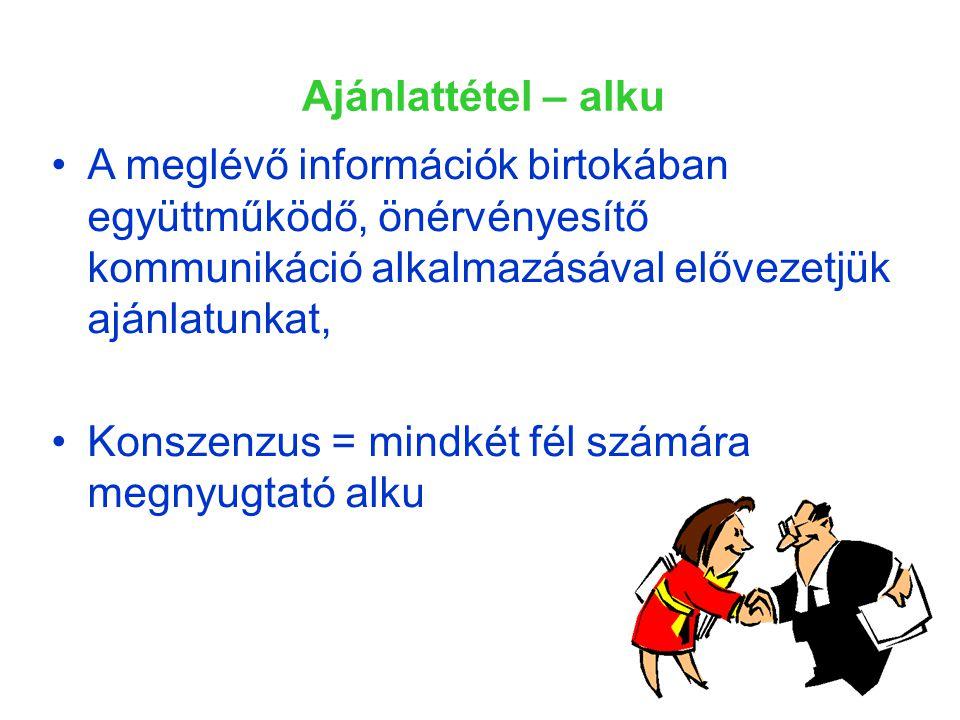 Az információgyűjtés kommunikációs elemei 3.Bátorítás 1.